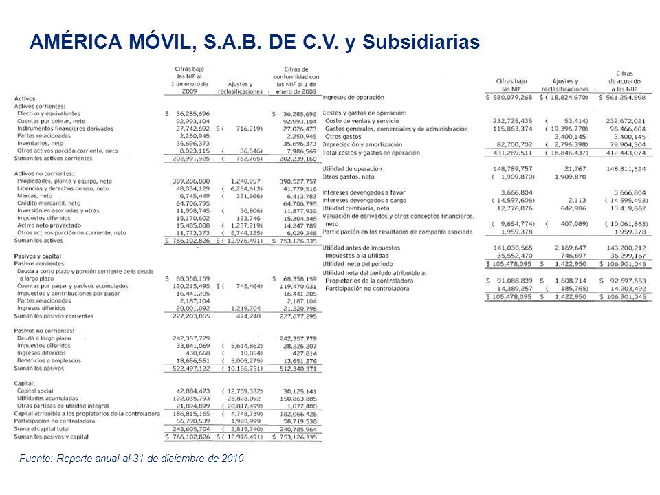 Empresas ICA, S.A.B. de C.V. y Subsidiarias