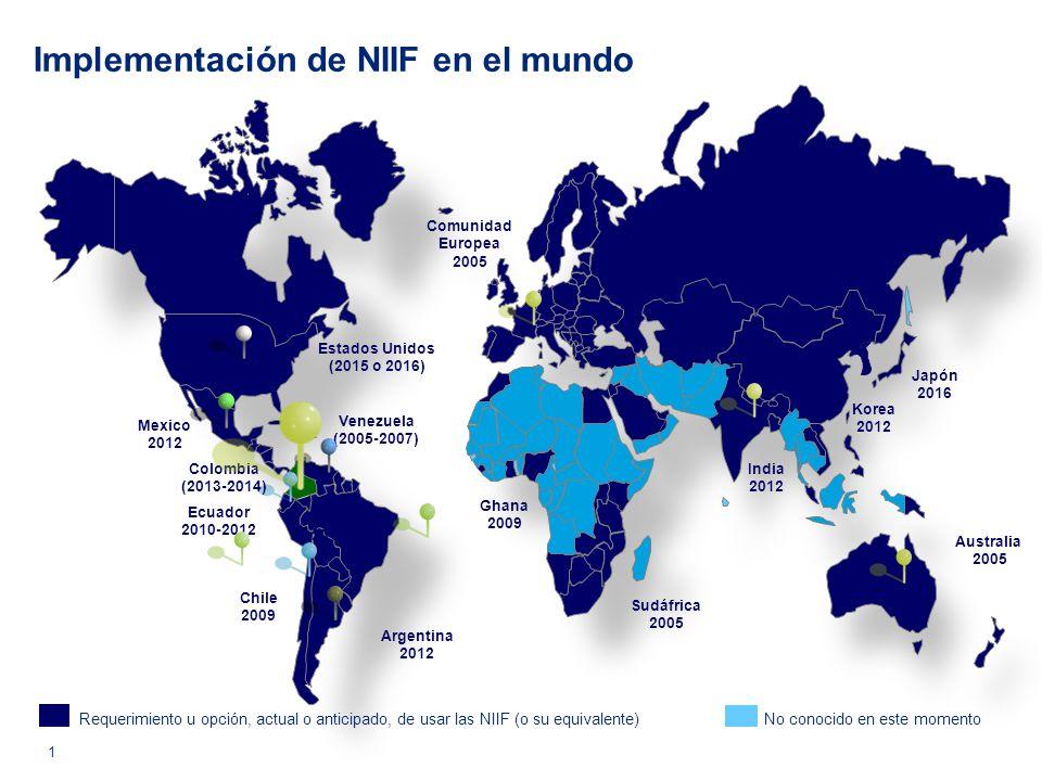 NIIF en Colombia Proceso en Colombia Ley 1314 (Julio 2009)