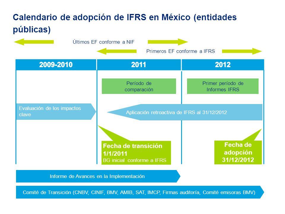 Principales áreas de impacto (contabilidad técnica) en México