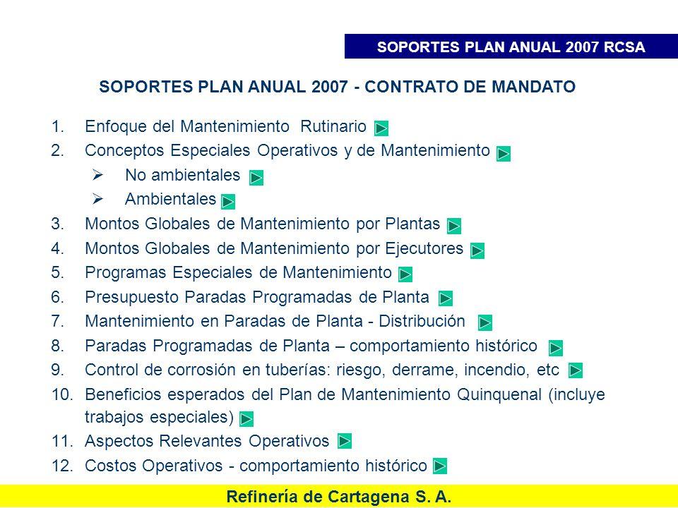 SOPORTES PLAN ANUAL 2007 - CONTRATO DE MANDATO