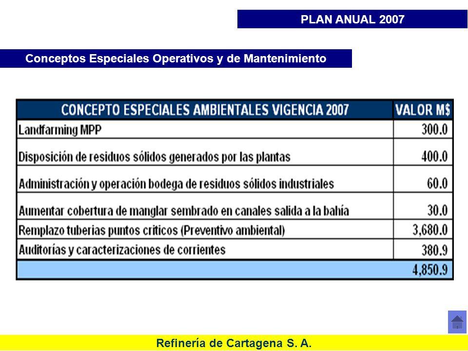 Conceptos Especiales Operativos y de Mantenimiento