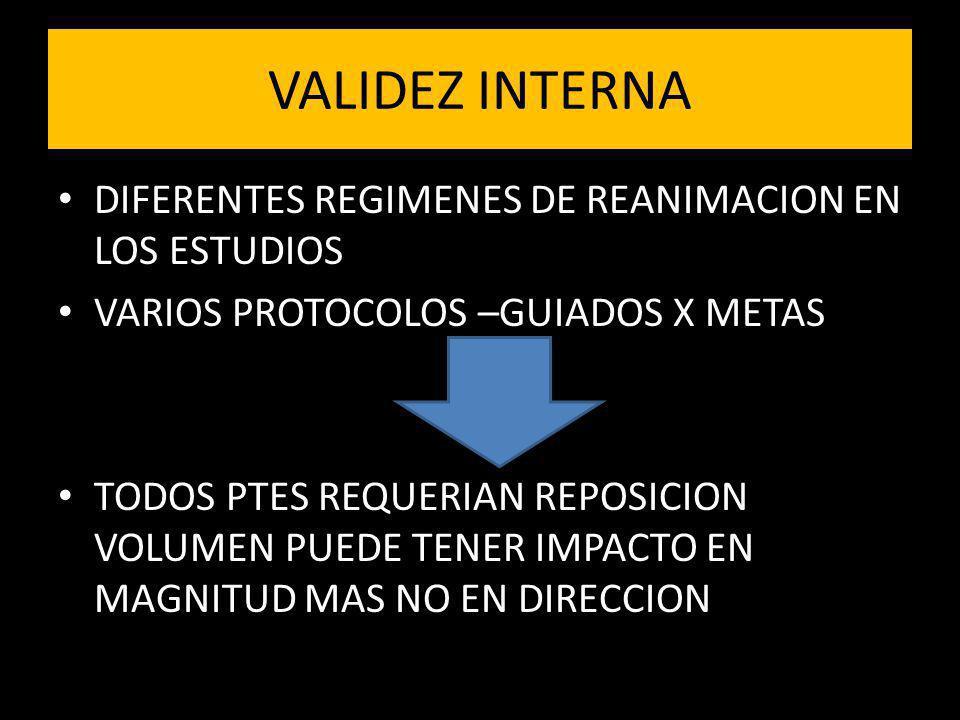 VALIDEZ INTERNA DIFERENTES REGIMENES DE REANIMACION EN LOS ESTUDIOS