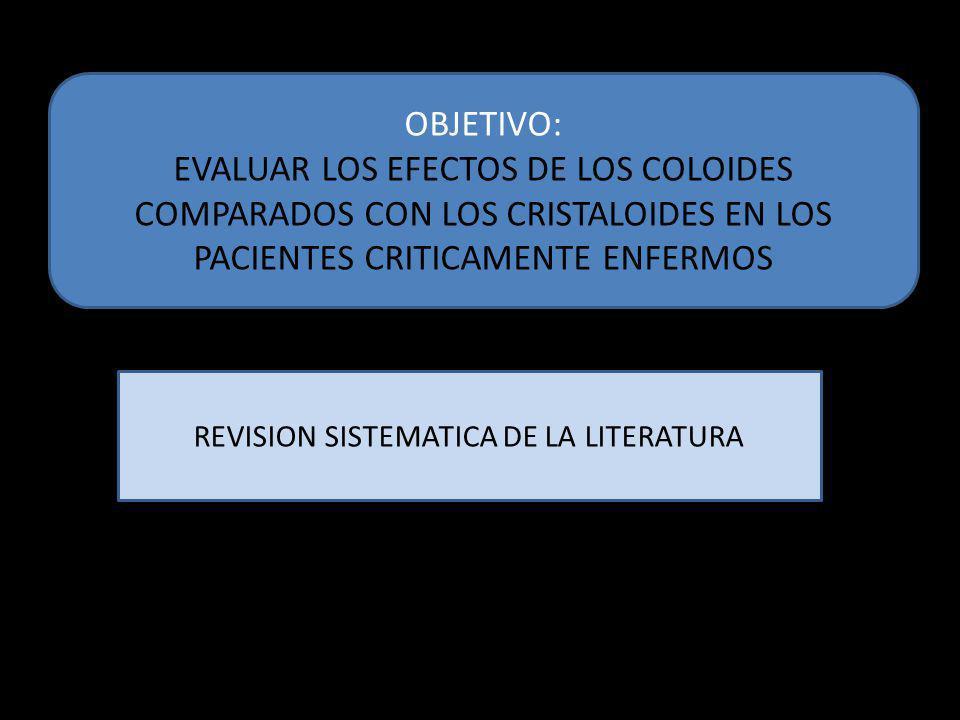 REVISION SISTEMATICA DE LA LITERATURA