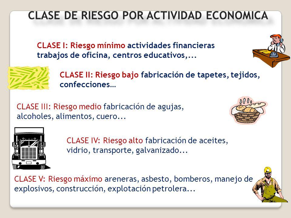 CLASE DE RIESGO POR ACTIVIDAD ECONOMICA