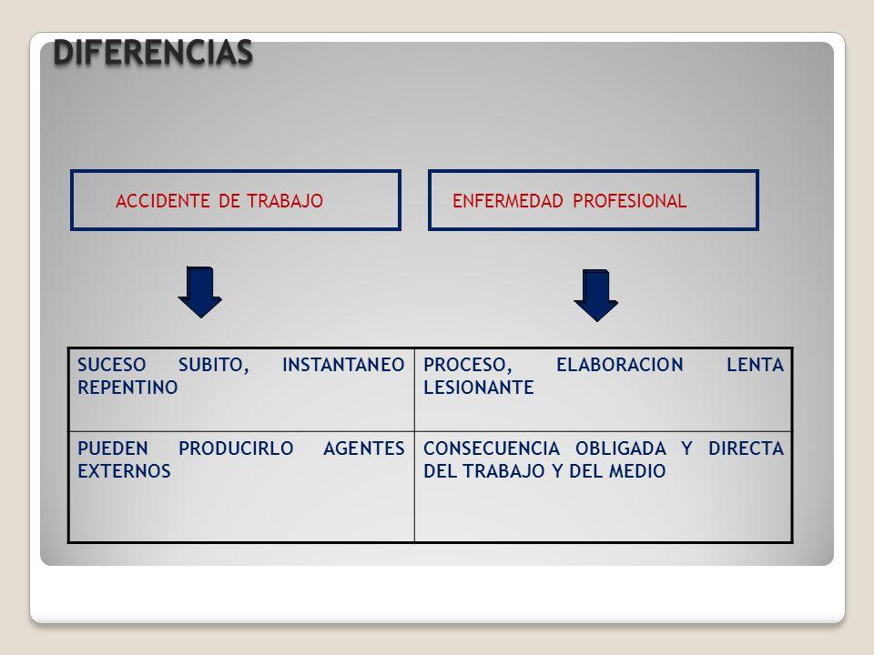 DIFERENCIAS ACCIDENTE DE TRABAJO ENFERMEDAD PROFESIONAL