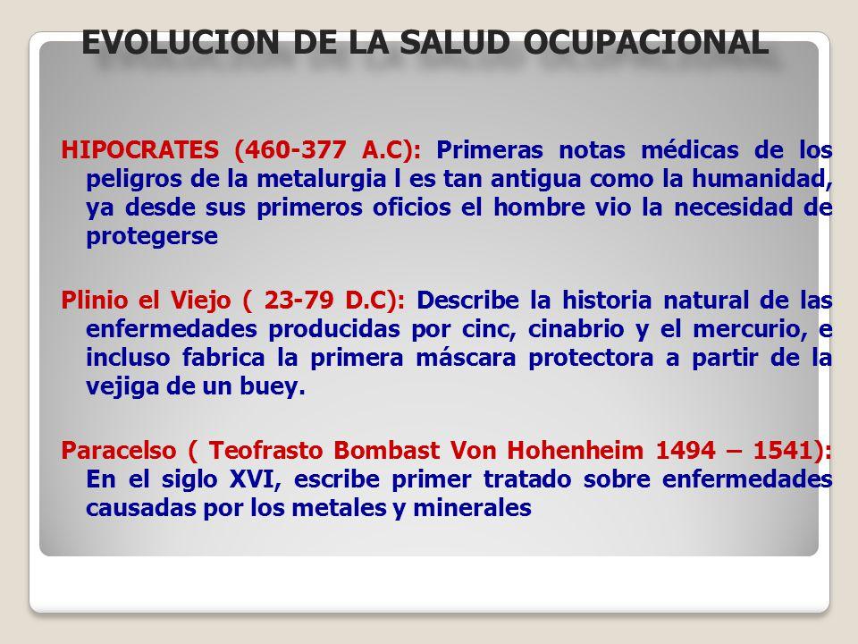 EVOLUCION DE LA SALUD OCUPACIONAL