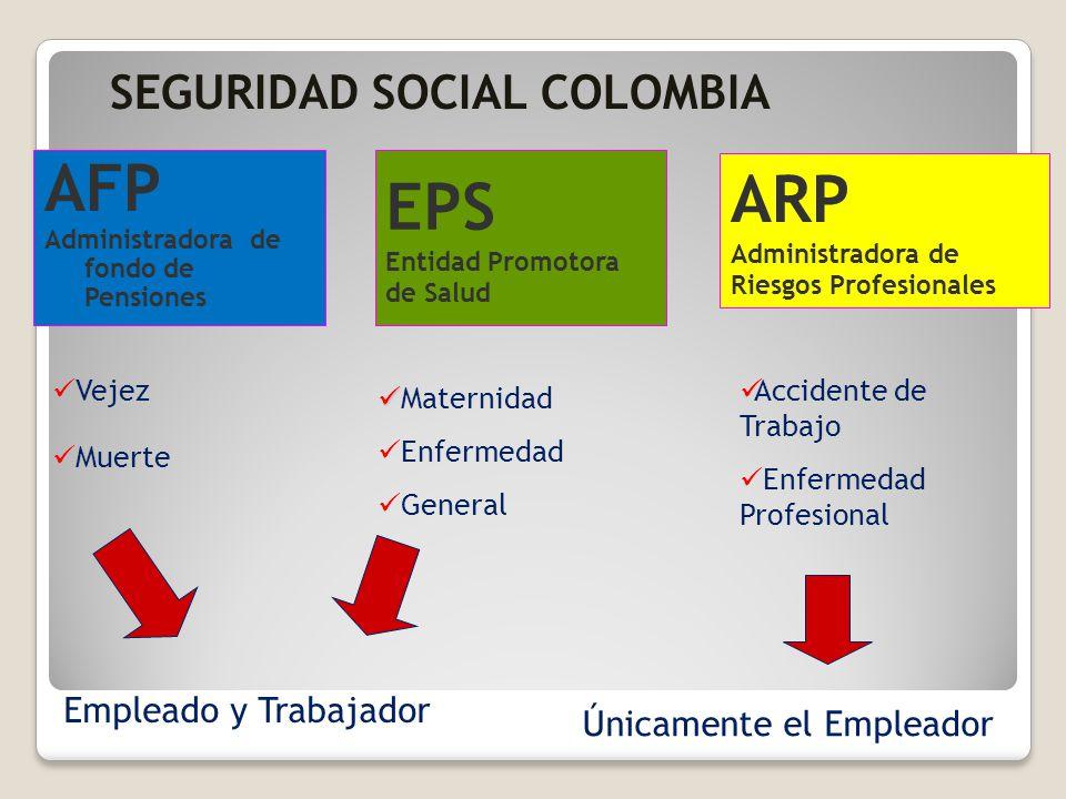SEGURIDAD SOCIAL COLOMBIA
