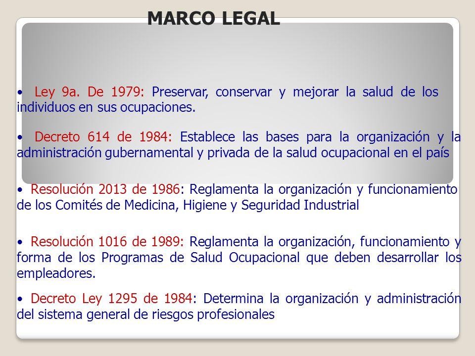 MARCO LEGAL Ley 9a. De 1979: Preservar, conservar y mejorar la salud de los individuos en sus ocupaciones.