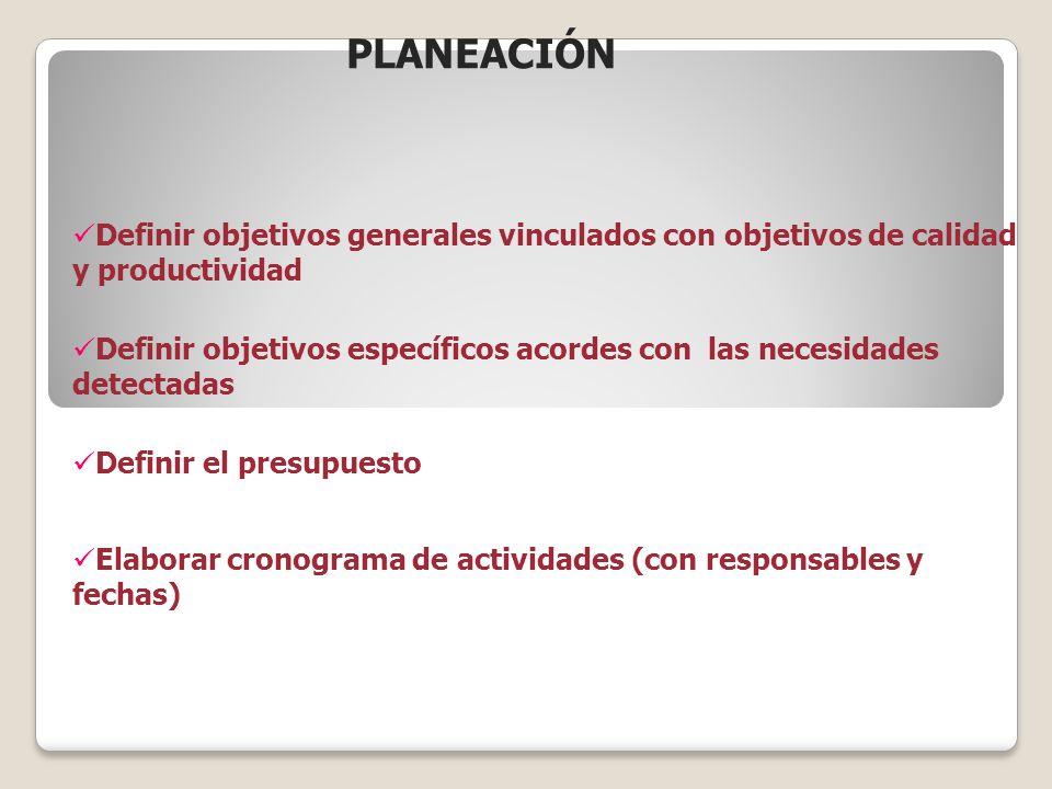 PLANEACIÓN Definir objetivos generales vinculados con objetivos de calidad y productividad.