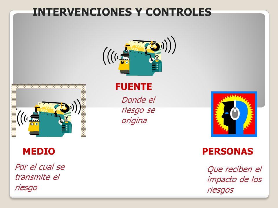 INTERVENCIONES Y CONTROLES