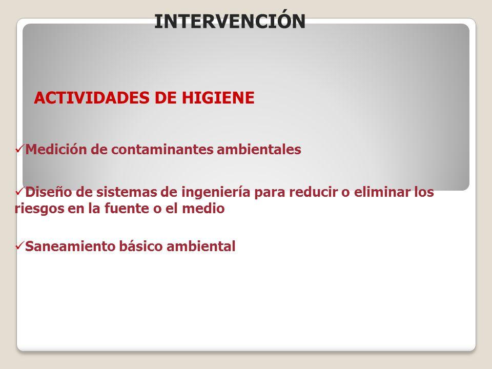 INTERVENCIÓN ACTIVIDADES DE HIGIENE