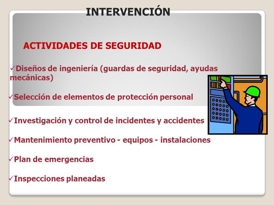 INTERVENCIÓN ACTIVIDADES DE SEGURIDAD