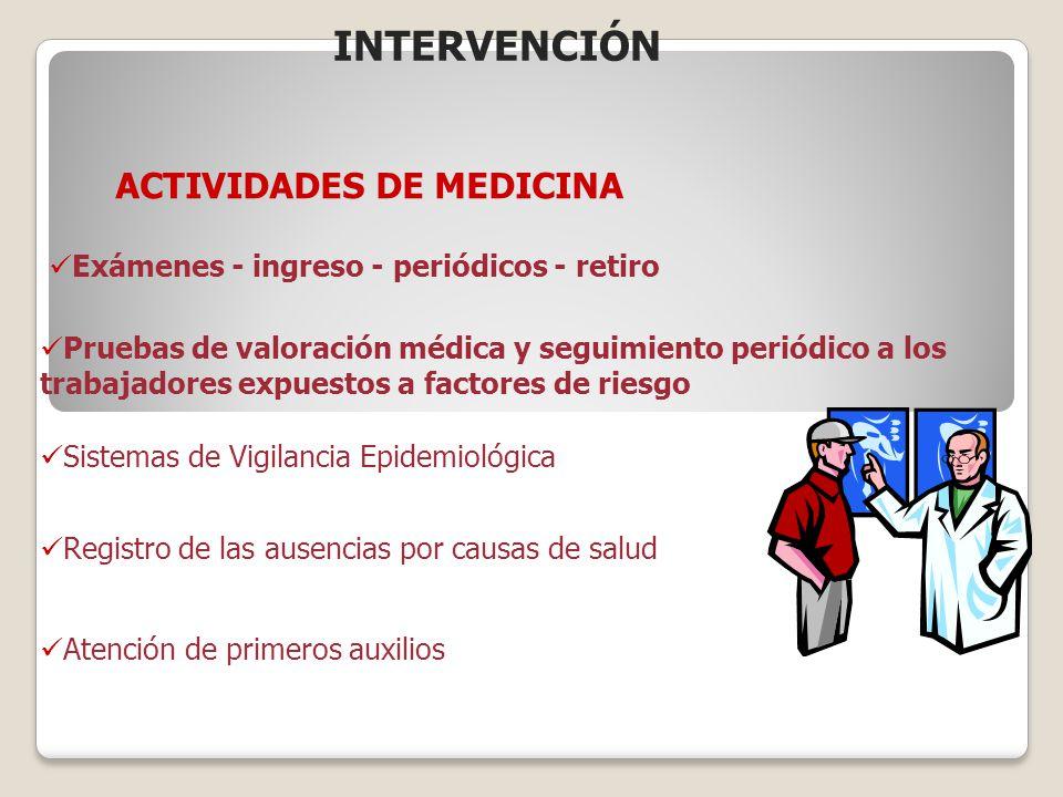 INTERVENCIÓN ACTIVIDADES DE MEDICINA