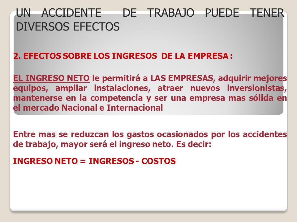UN ACCIDENTE DE TRABAJO PUEDE TENER DIVERSOS EFECTOS