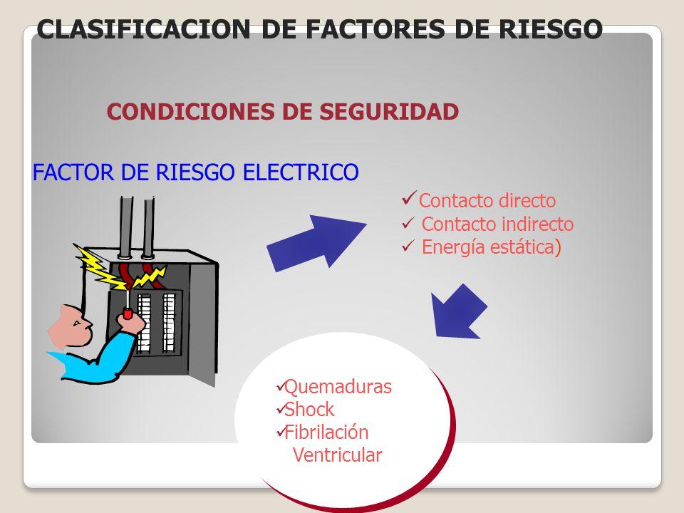 FACTOR DE RIESGO ELECTRICO