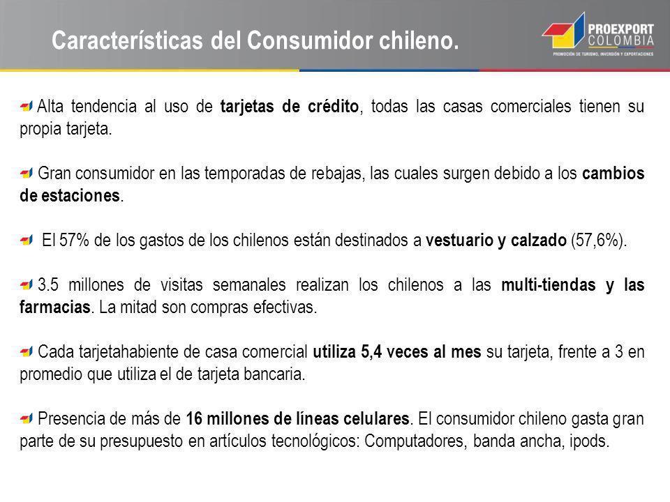 Características del Consumidor chileno.