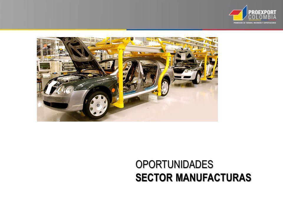 OPORTUNIDADES SECTOR MANUFACTURAS CONSEJOS PRACTICOS: