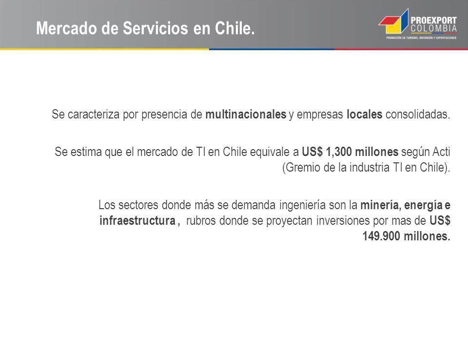 Mercado de Servicios en Chile.