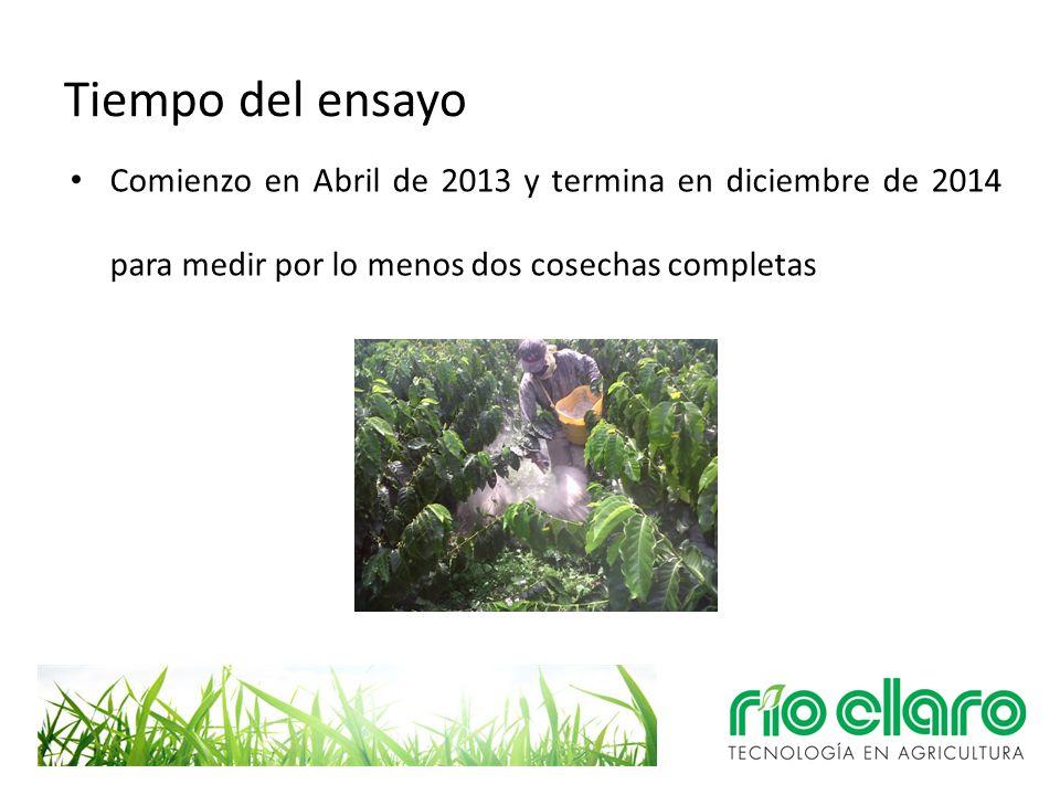 Tiempo del ensayo Comienzo en Abril de 2013 y termina en diciembre de 2014 para medir por lo menos dos cosechas completas.