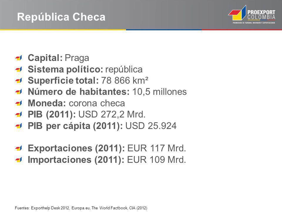 República Checa Capital: Praga Sistema político: república