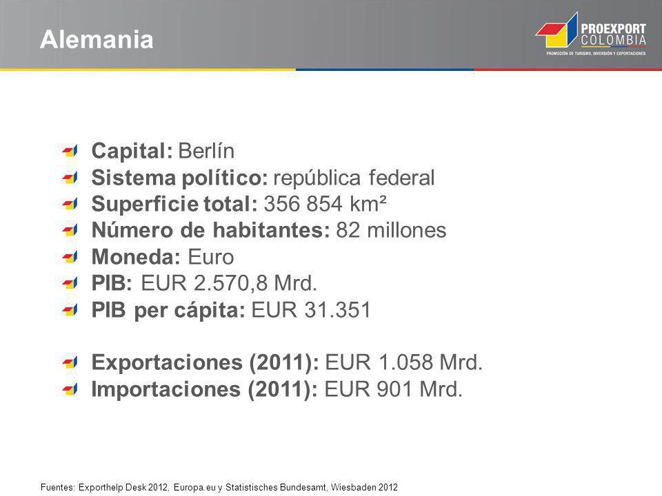 Alemania Capital: Berlín Sistema político: república federal