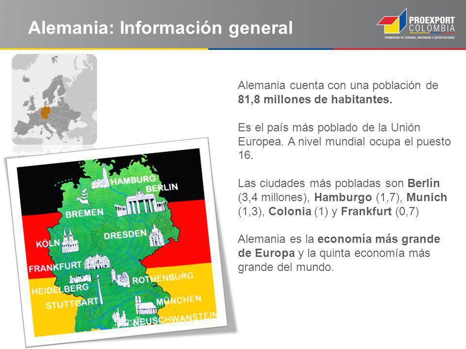 Alemania: Información general