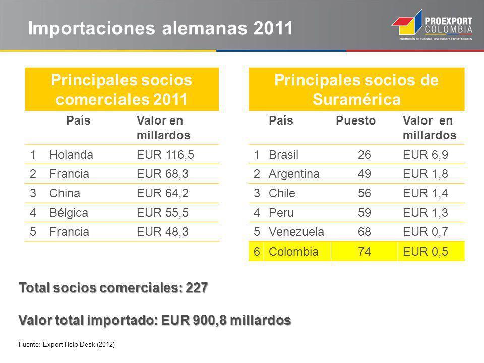 Principales socios comerciales 2011 Principales socios de Suramérica