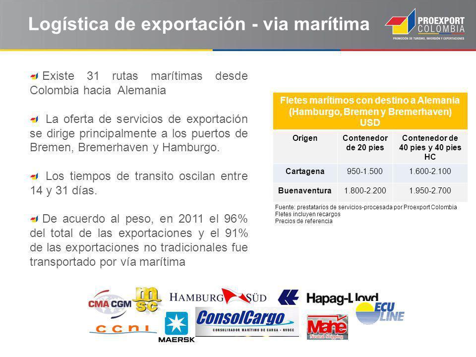 Logística de exportación - via marítima