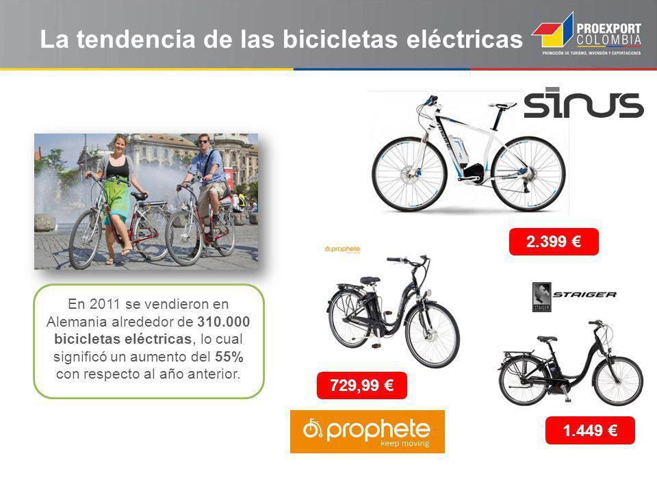La tendencia de las bicicletas eléctricas