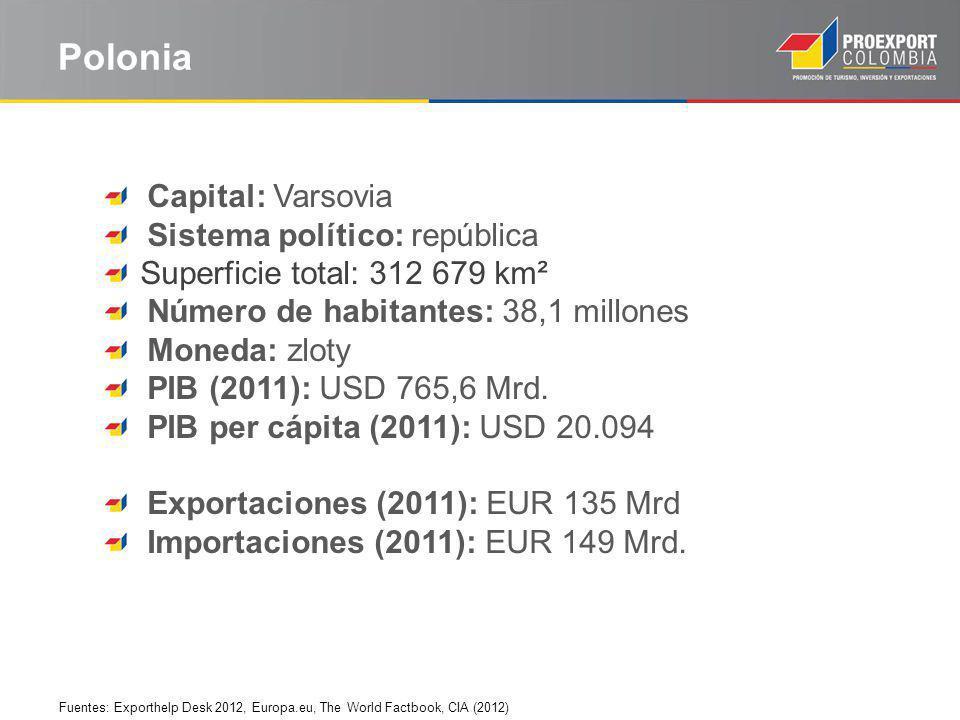 Polonia Capital: Varsovia Sistema político: república