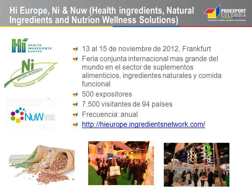 Hi Europe, Ni & Nuw (Health ingredients, Natural Ingredients and Nutrion Wellness Solutions)