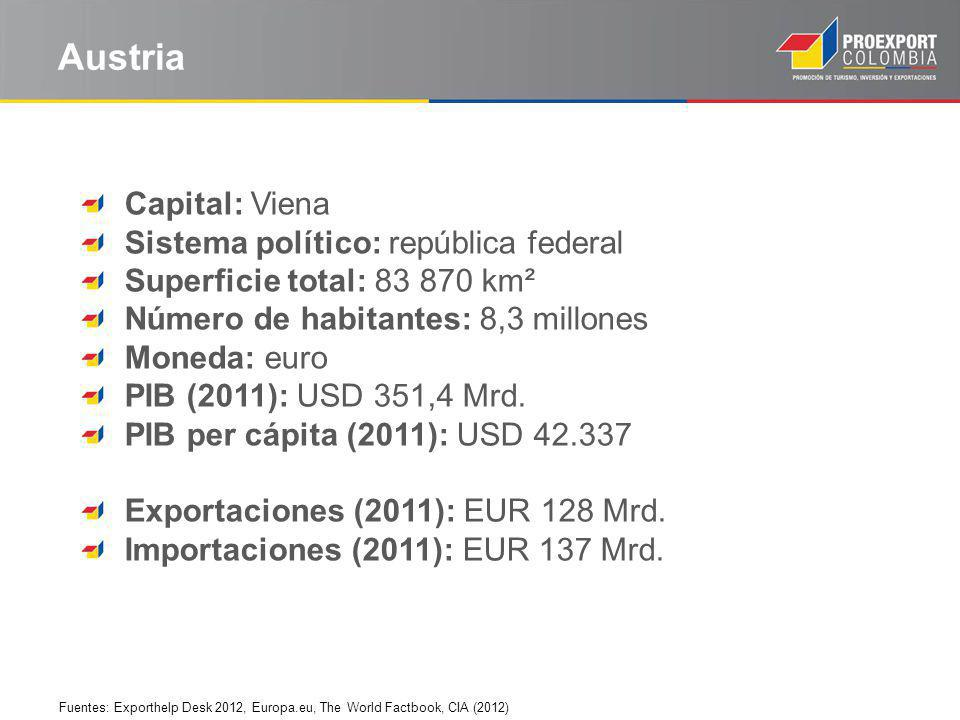 Austria Capital: Viena Sistema político: república federal