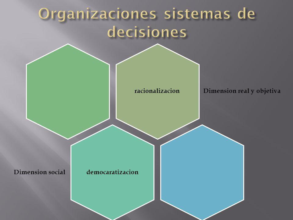 Organizaciones sistemas de decisiones