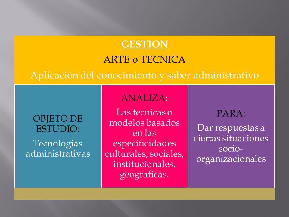 Aplicación del conocimiento y saber administrativo ARTE o TECNICA