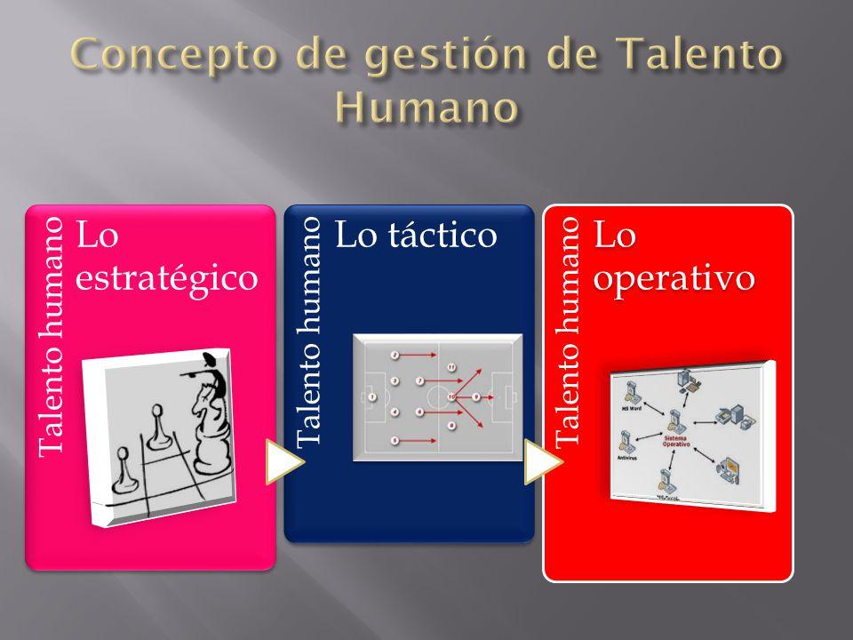 Concepto de gestión de Talento Humano