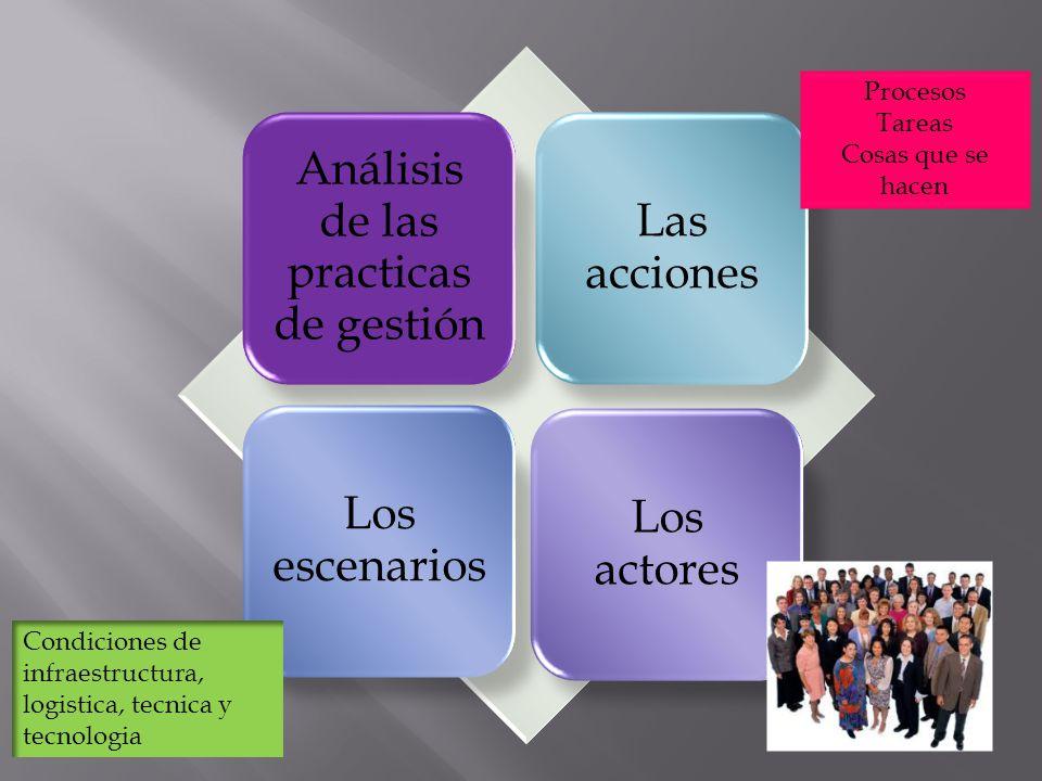 Análisis de las practicas de gestión