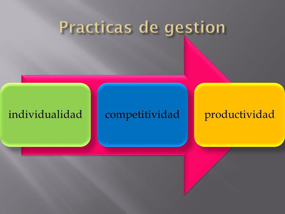 Practicas de gestion individualidad competitividad productividad