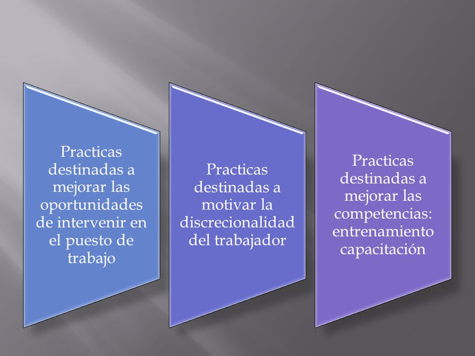 Practicas destinadas a motivar la discrecionalidad del trabajador
