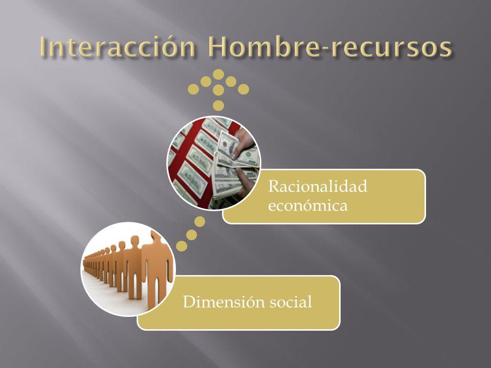 Interacción Hombre-recursos