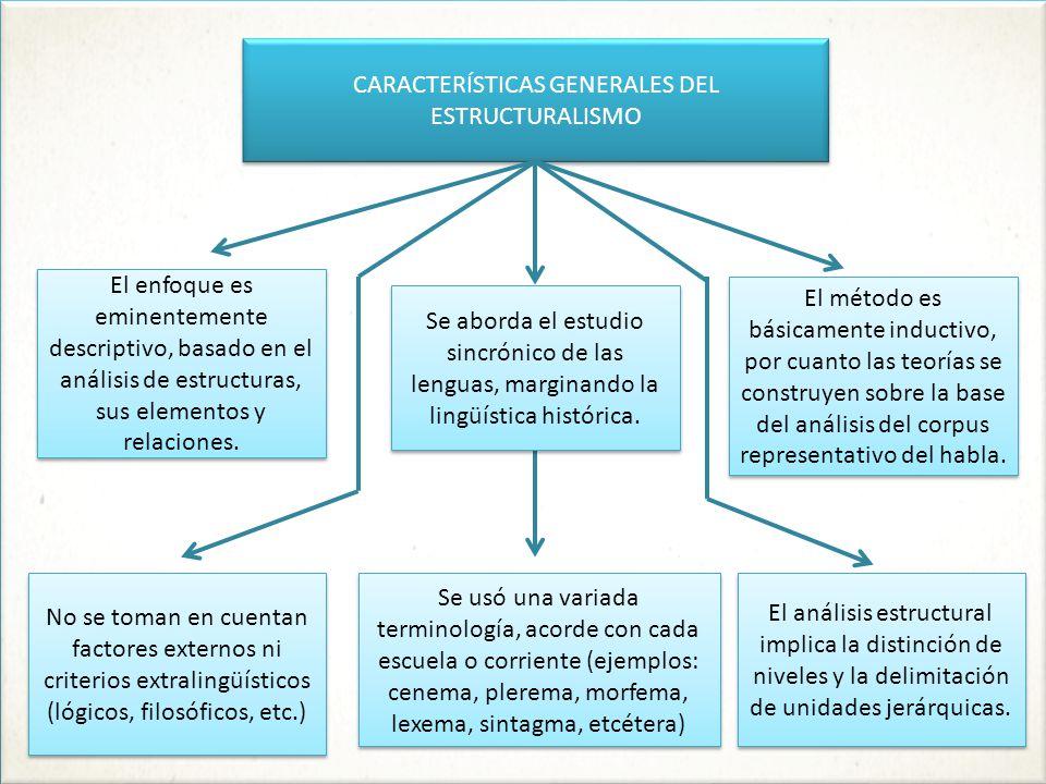 CARACTERÍSTICAS GENERALES DEL ESTRUCTURALISMO