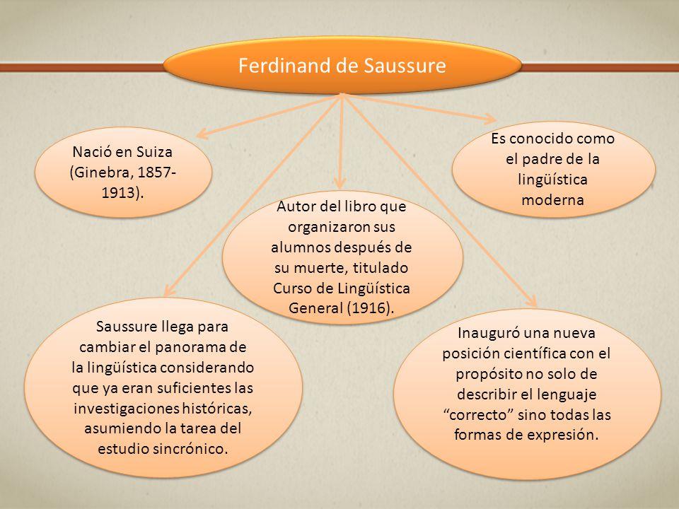 Ferdinand de Saussure Es conocido como el padre de la lingüística moderna. Nació en Suiza (Ginebra, 1857-1913).