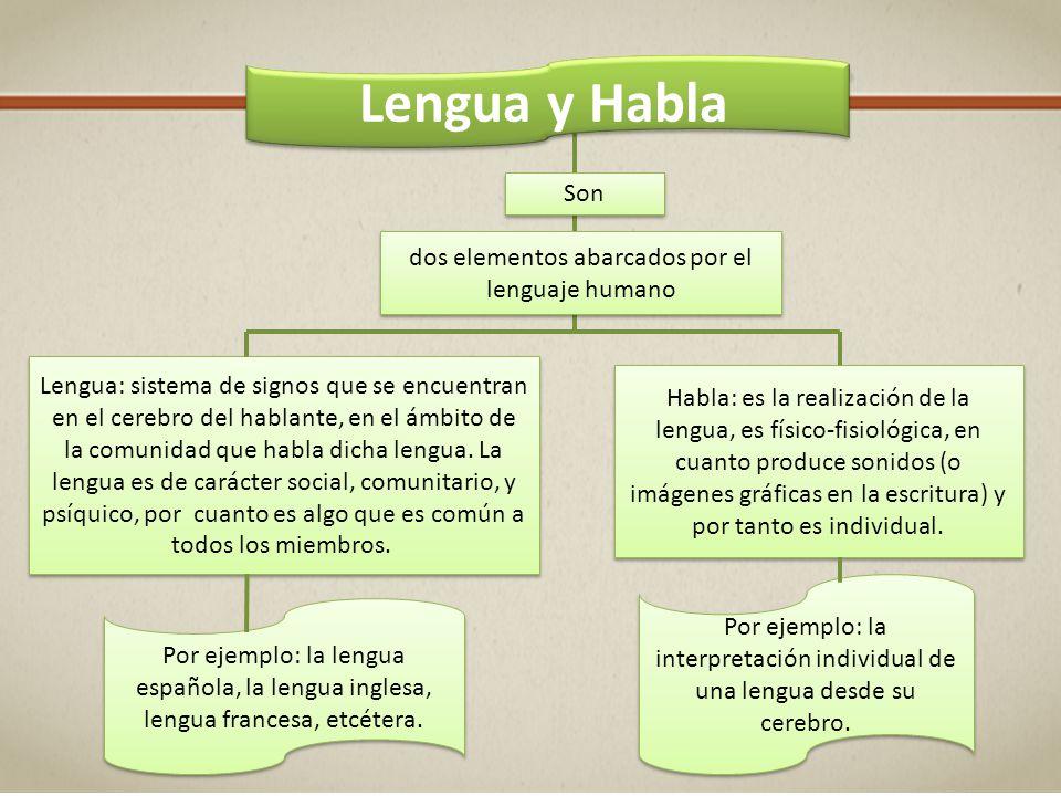 dos elementos abarcados por el lenguaje humano