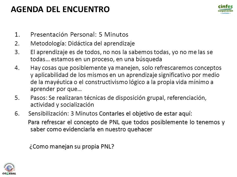 AGENDA DEL ENCUENTRO Presentación Personal: 5 Minutos