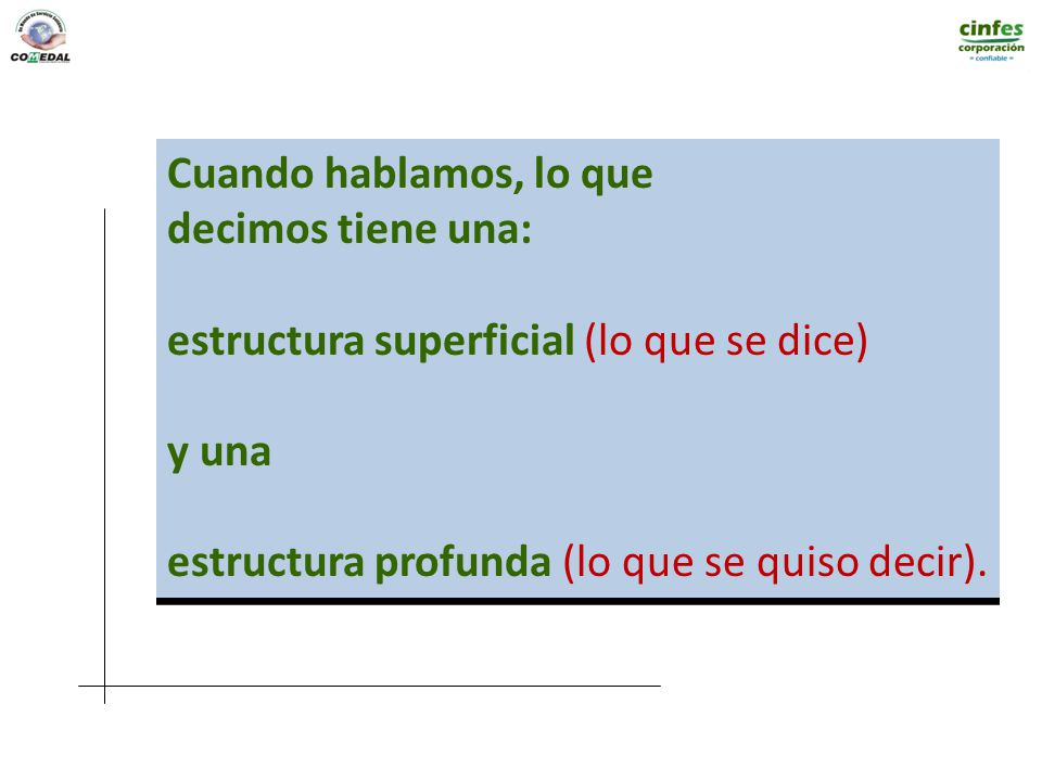 Cuando hablamos, lo que decimos tiene una: estructura superficial (lo que se dice) y una.