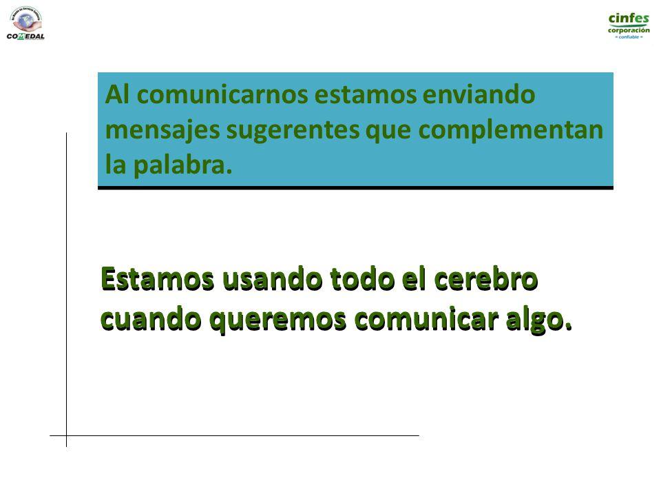 Estamos usando todo el cerebro cuando queremos comunicar algo.