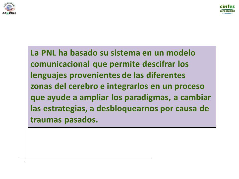 La PNL ha basado su sistema en un modelo