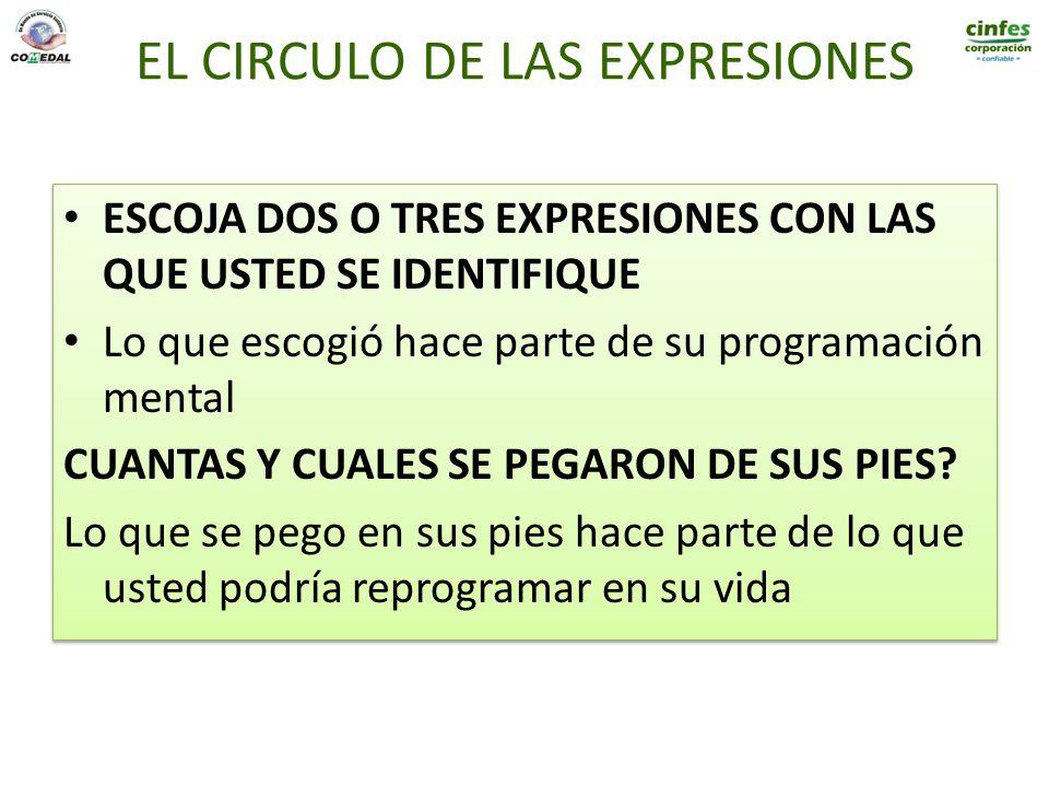 EL CIRCULO DE LAS EXPRESIONES