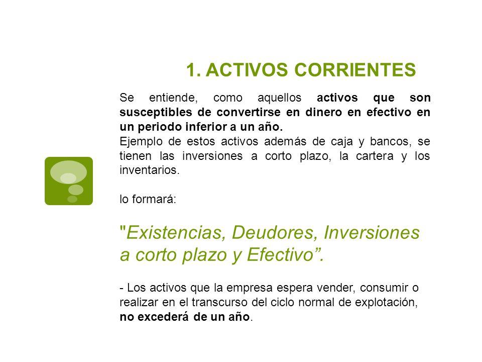 Existencias, Deudores, Inversiones a corto plazo y Efectivo .