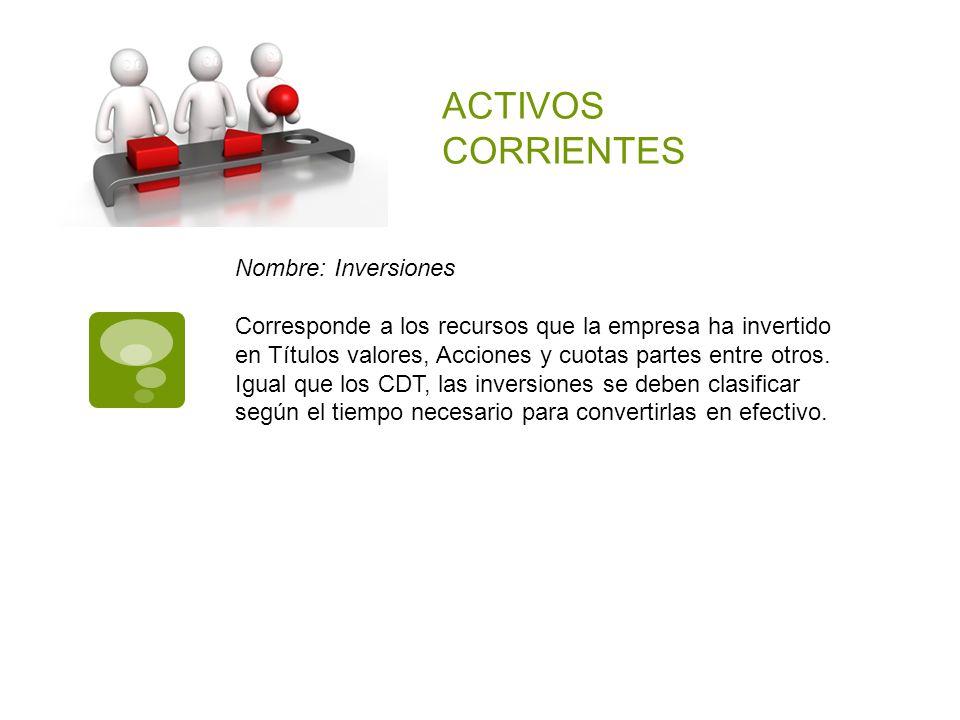 ACTIVOS CORRIENTES Nombre: Inversiones
