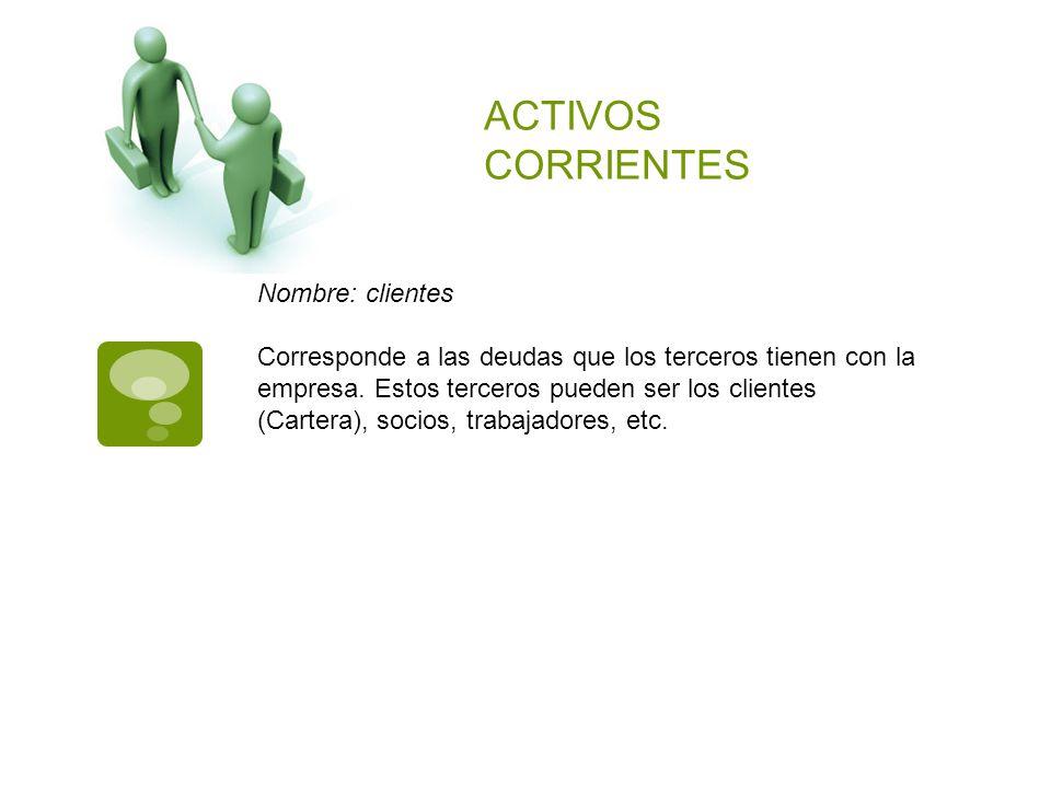 ACTIVOS CORRIENTES Nombre: clientes